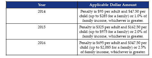 Individual Mandate Penalties - Data.png