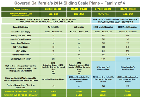 cost sharing reductions covered california health insurance rh cahba com Medi Cal Income Qualifications Chart Medi Cal Income Qualifications Chart